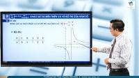 Khảo sát sự biến thiên và vẽ đồ thị của hàm số (Phần 3)