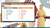 Reported Speech: Statement