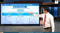 Phương trình trạng thái của khí lí tưởng